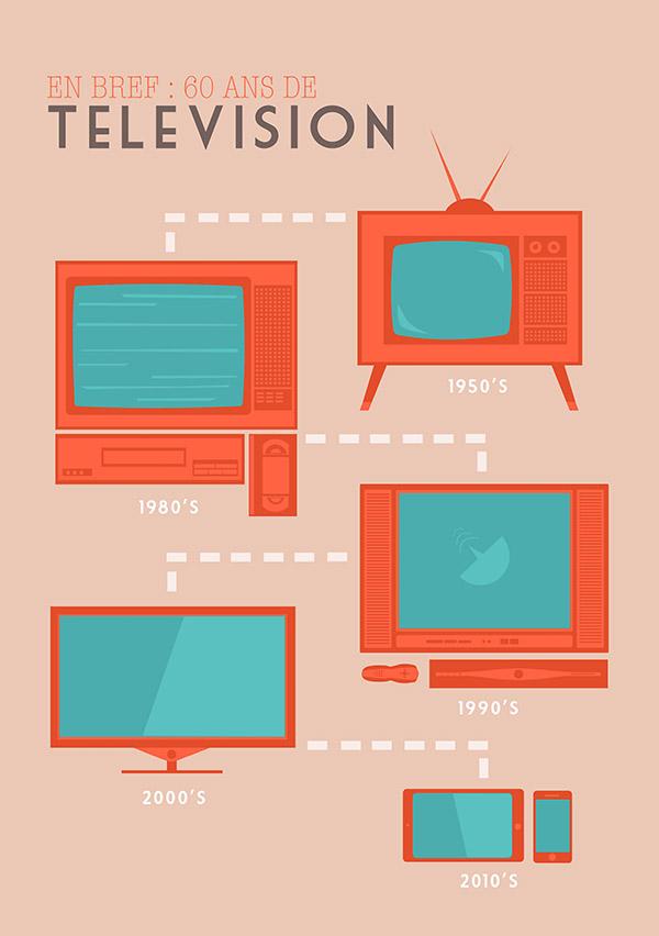 60 ans de Télévision